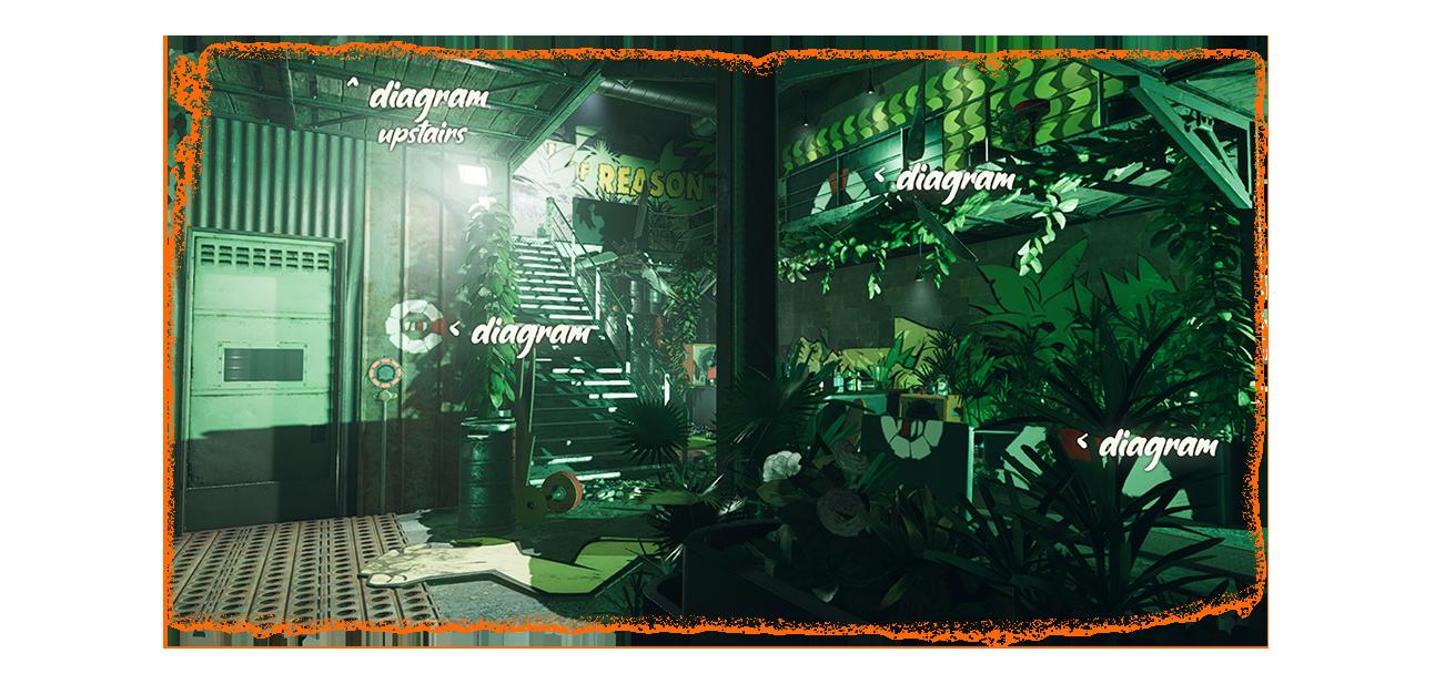 DEATHLOOP Complete Guide + Gameplay Tips + Loots-Secrets-Locations-Lock & Door Combinations Hints - ⌞ Evening - 6117991