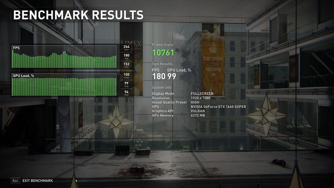 World War Z: Aftermath Increase FPS Boost + Enable FSR + Tweaks - Results - D132432