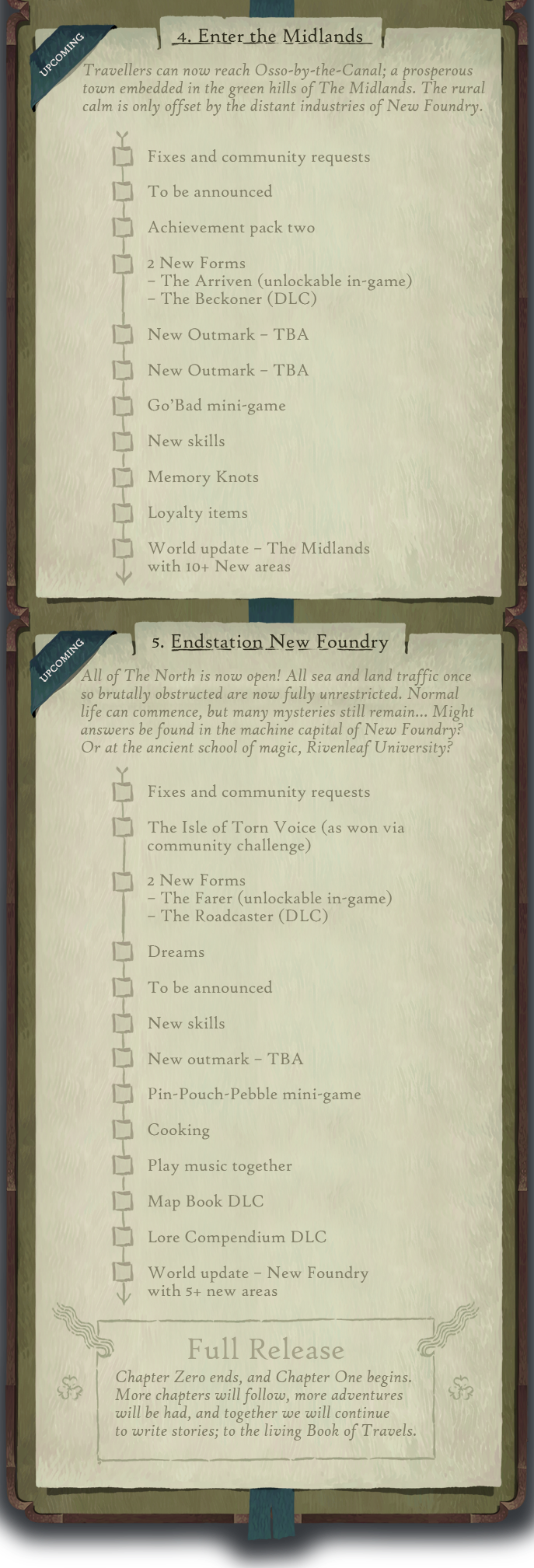 Book of Travels Story Guide + Walkthrough - Overview - Early-Access Roadmap - CE61DE7